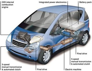how do hybrid cars work